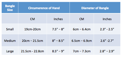 Measure for a bangle